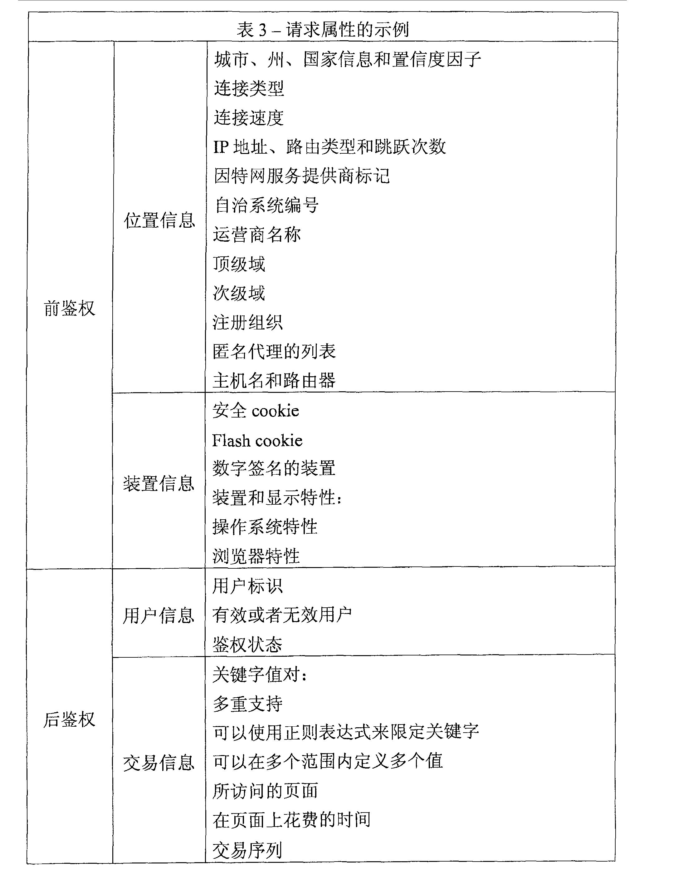 Figure CN101375546BD00151