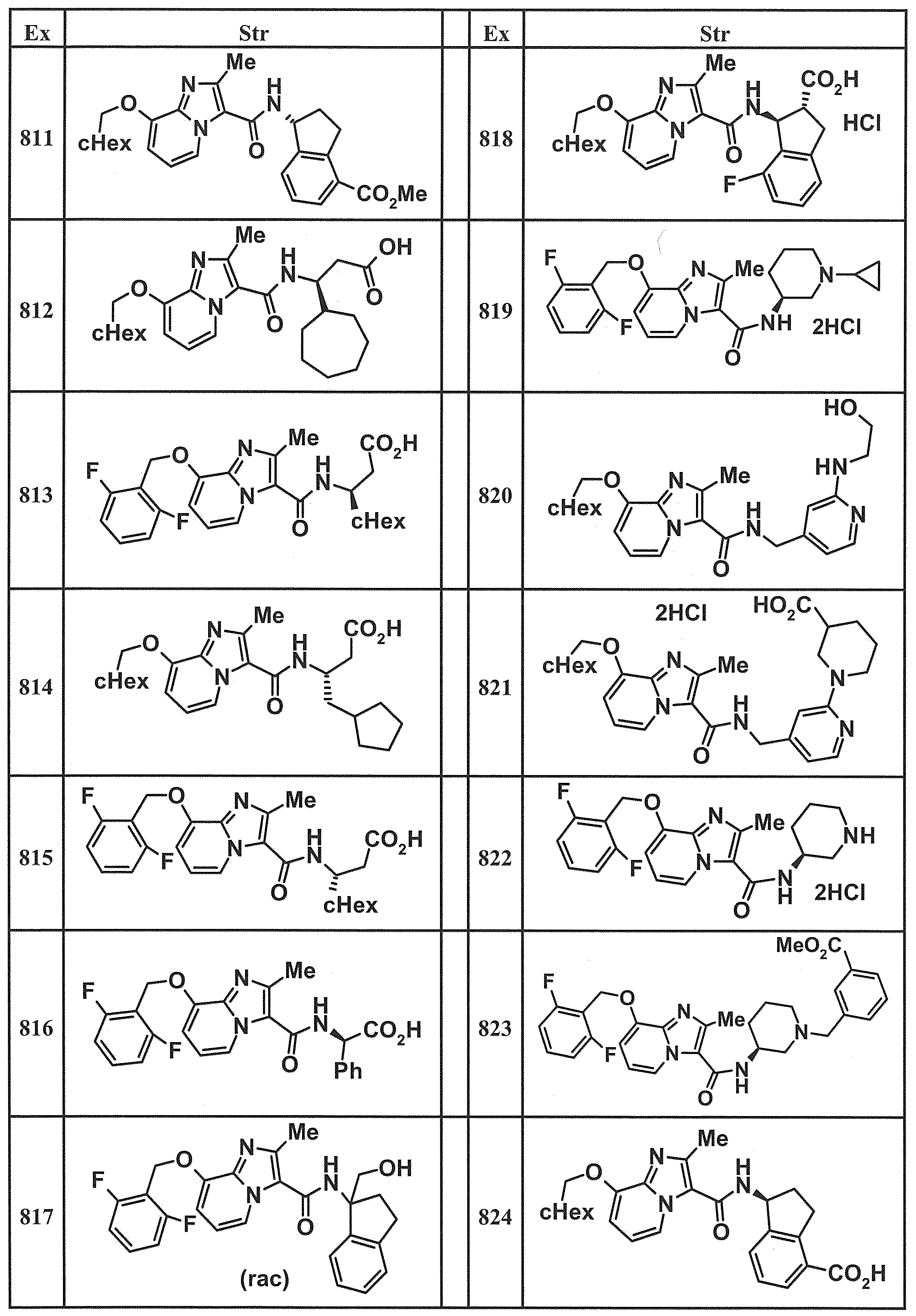 Figure JPOXMLDOC01-appb-T000122