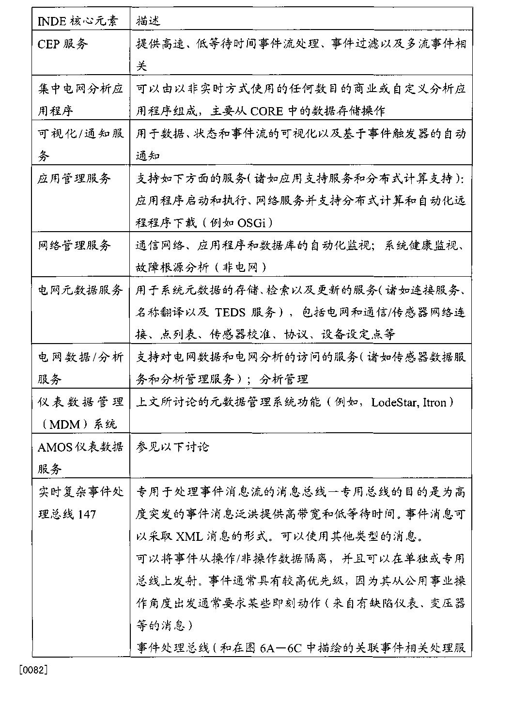 Figure CN103038606BD00161