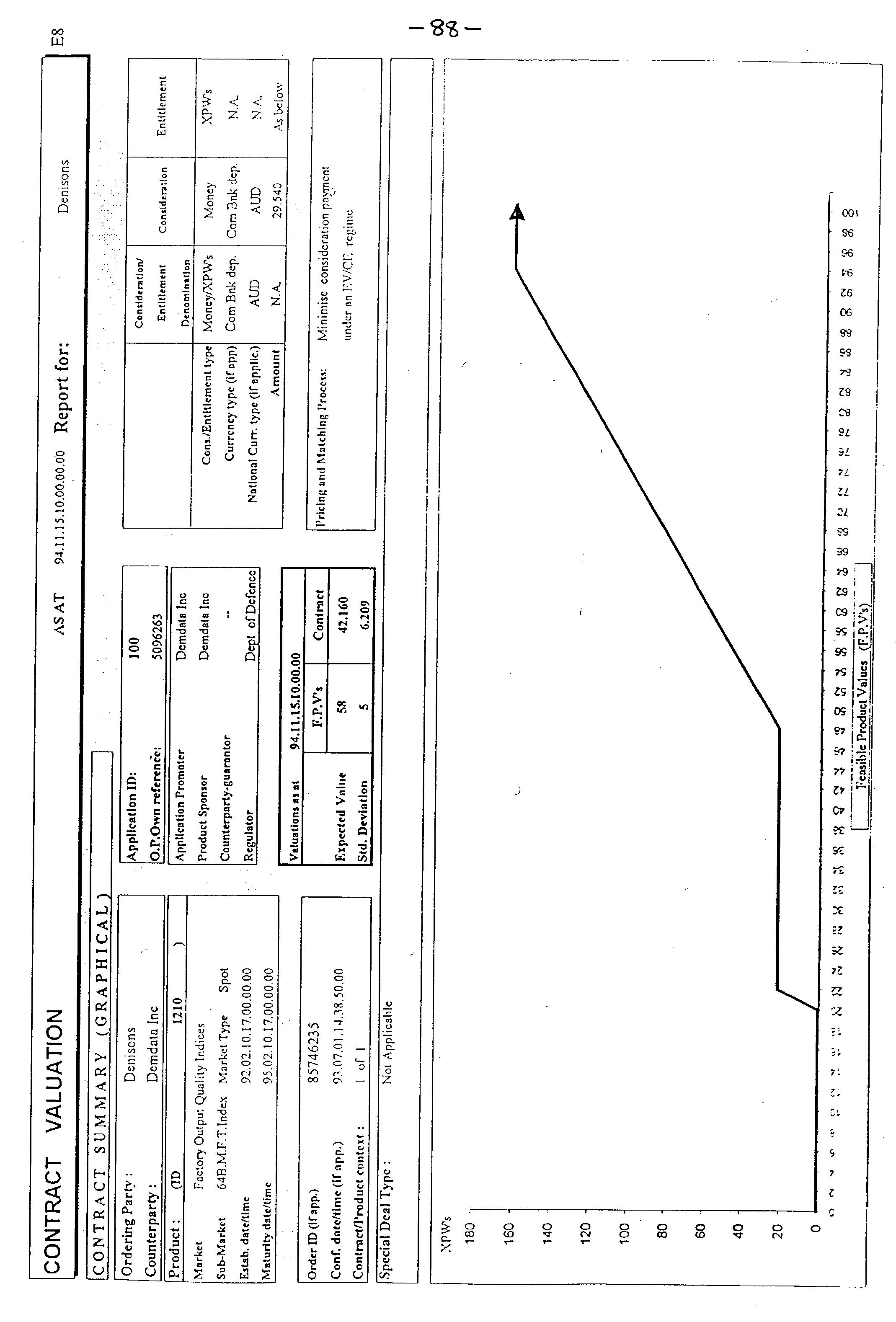 Figure US20030191707A1-20031009-P00051