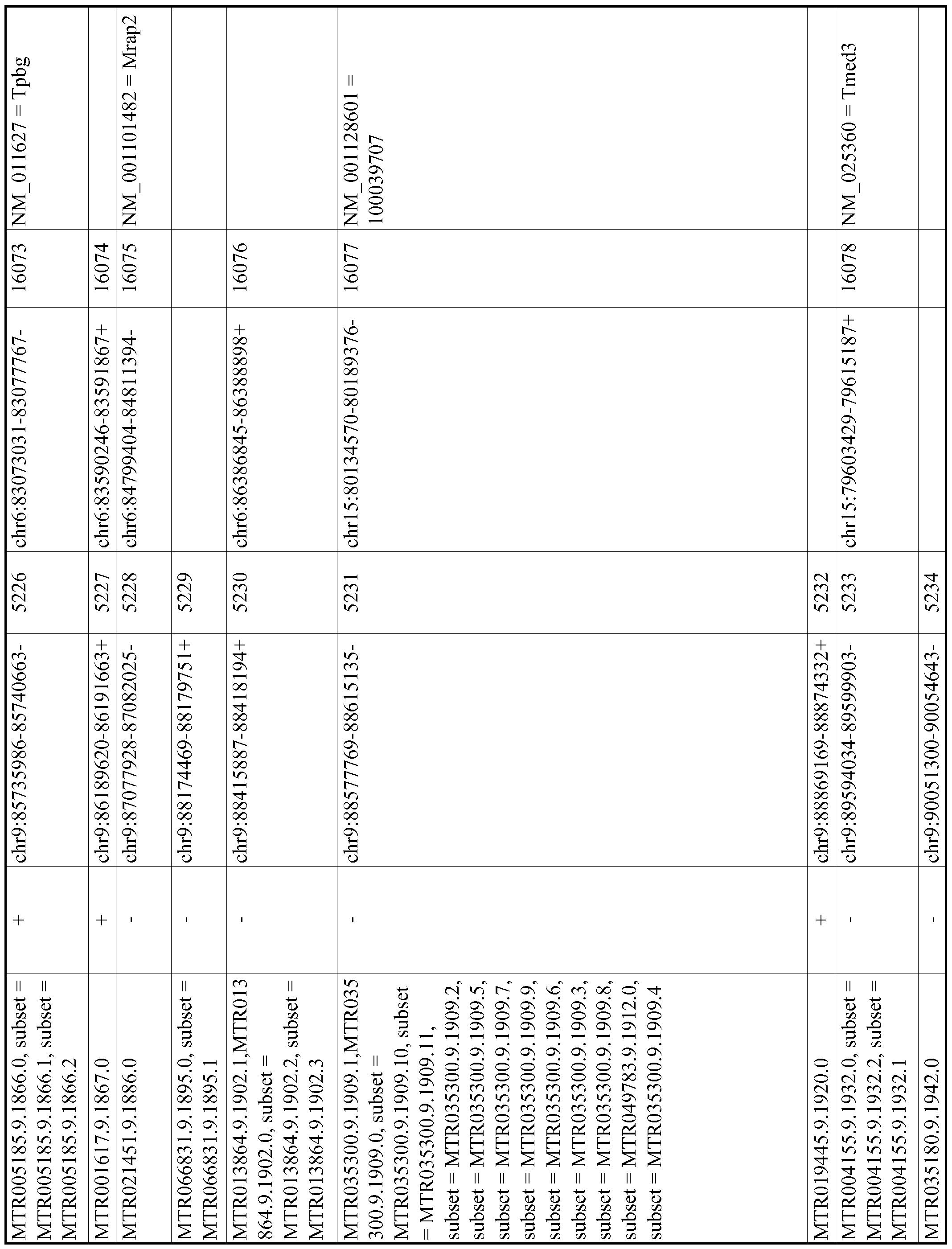 Figure imgf000948_0001