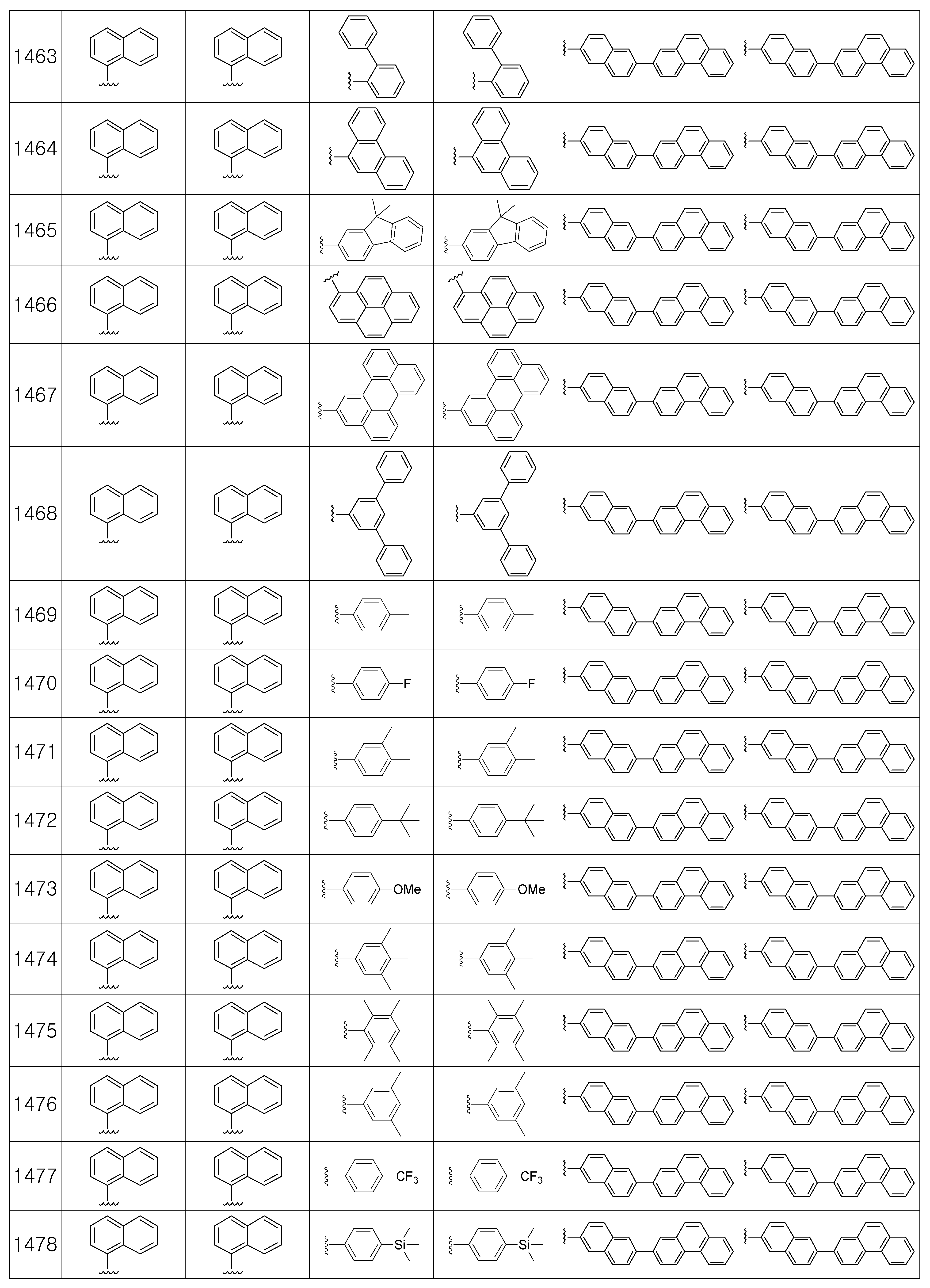 Figure 112007087103673-pat00212