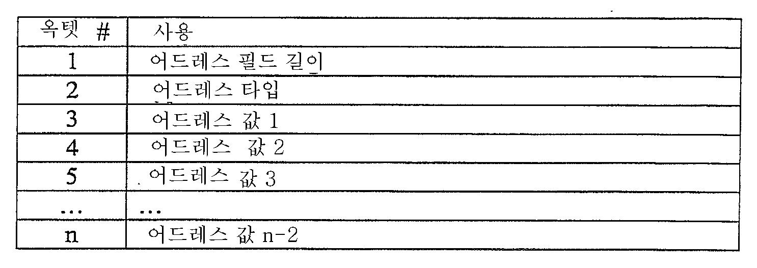 Figure 112004026343523-pct00001