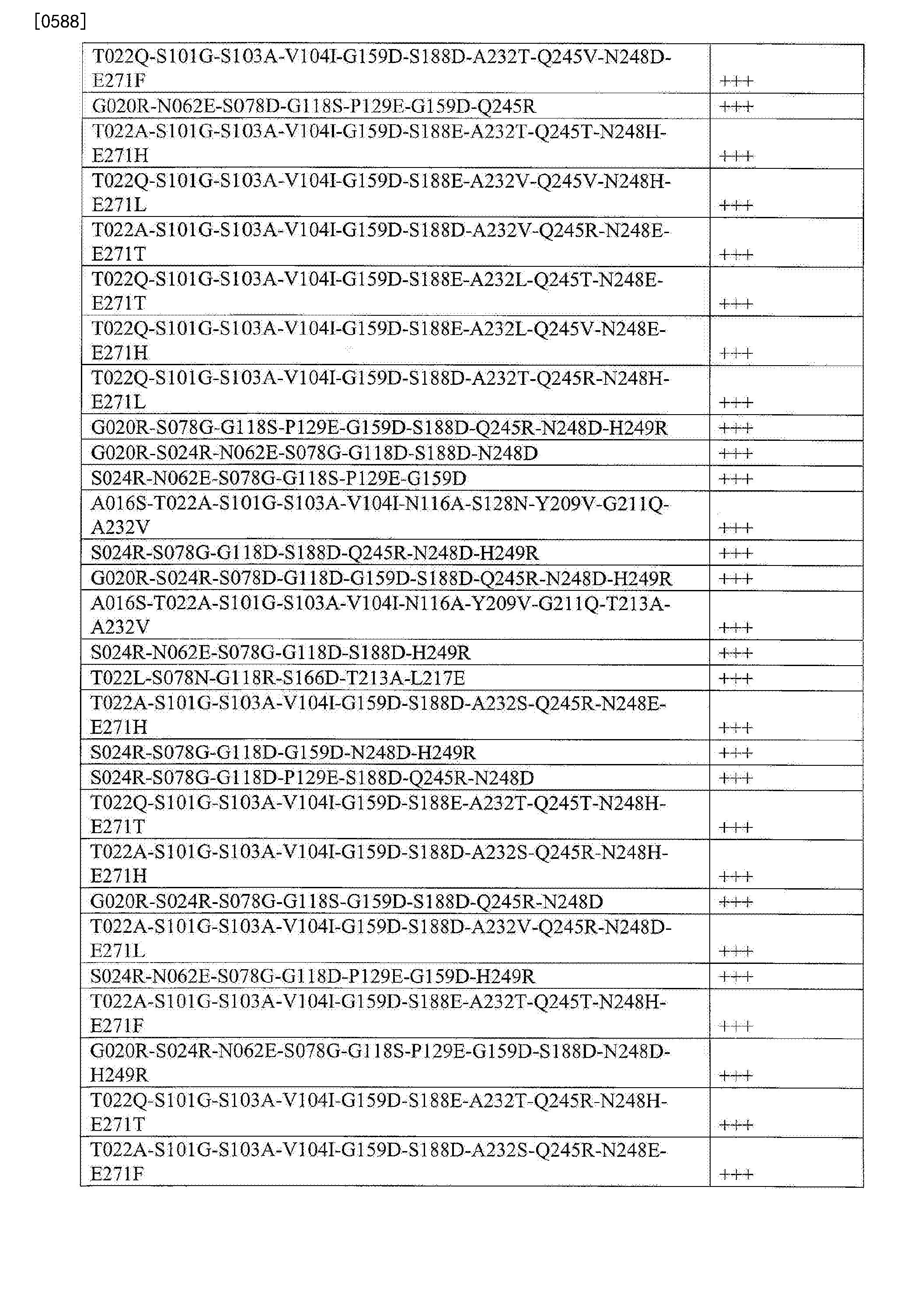 Figure CN103764823BD01901