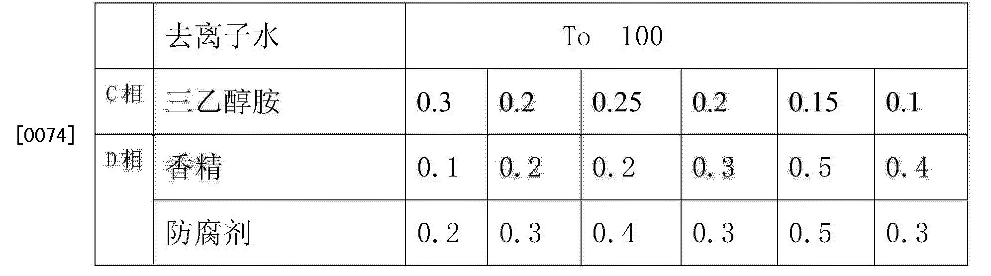 Figure CN103637952AD00141