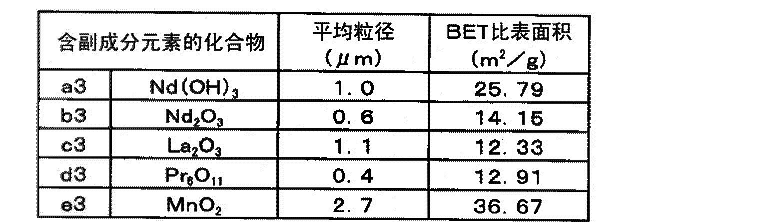 Figure CN102656127AD00101