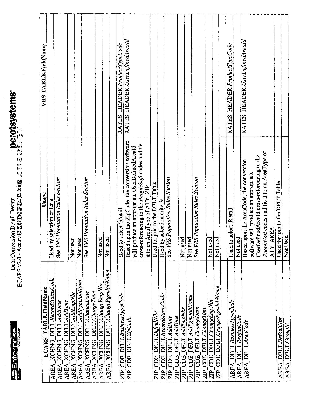Figure US20030125992A1-20030703-P01071