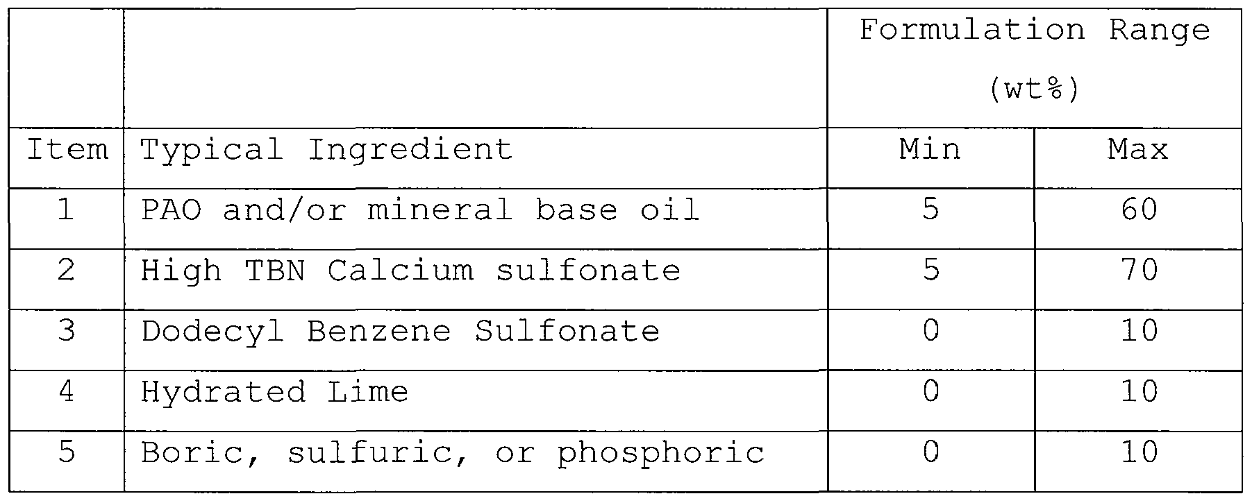 WO2009091989A1 - High performance rock bit grease - Google Patents