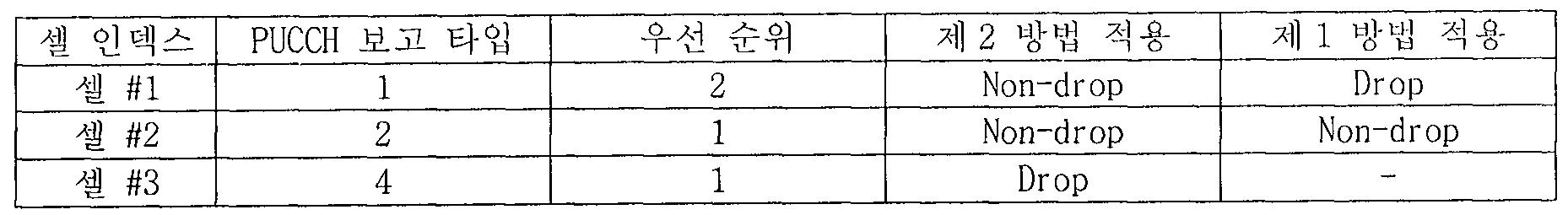 Figure 112011502155947-pat00030