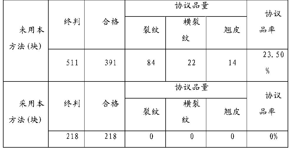 Figure CN102825236BD00071