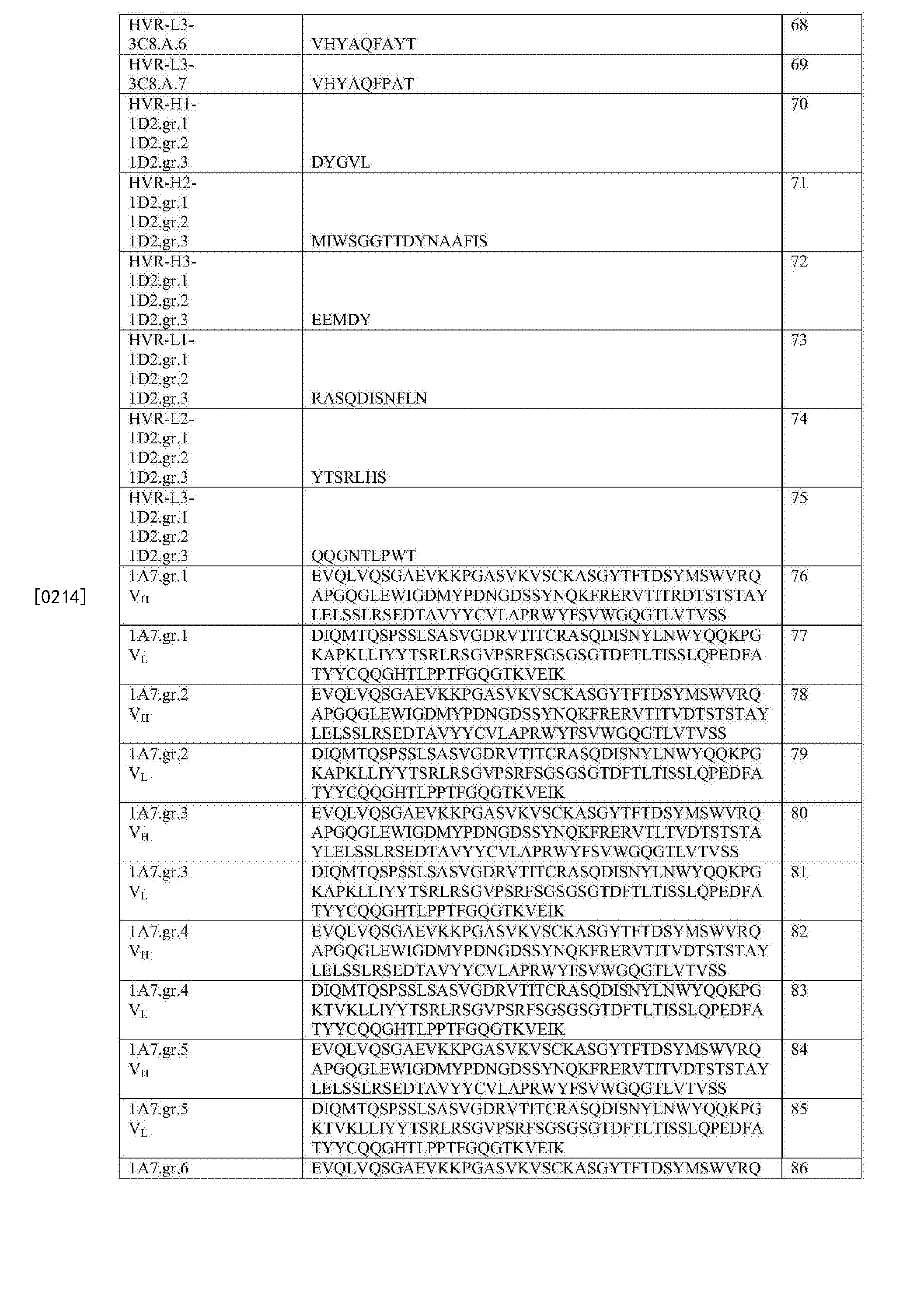 Figure CN107073126AD00601