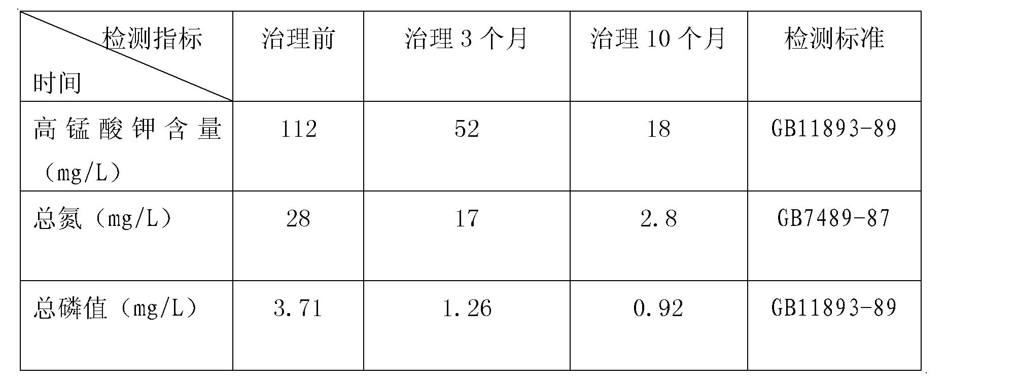 Figure CN102050523BD00162