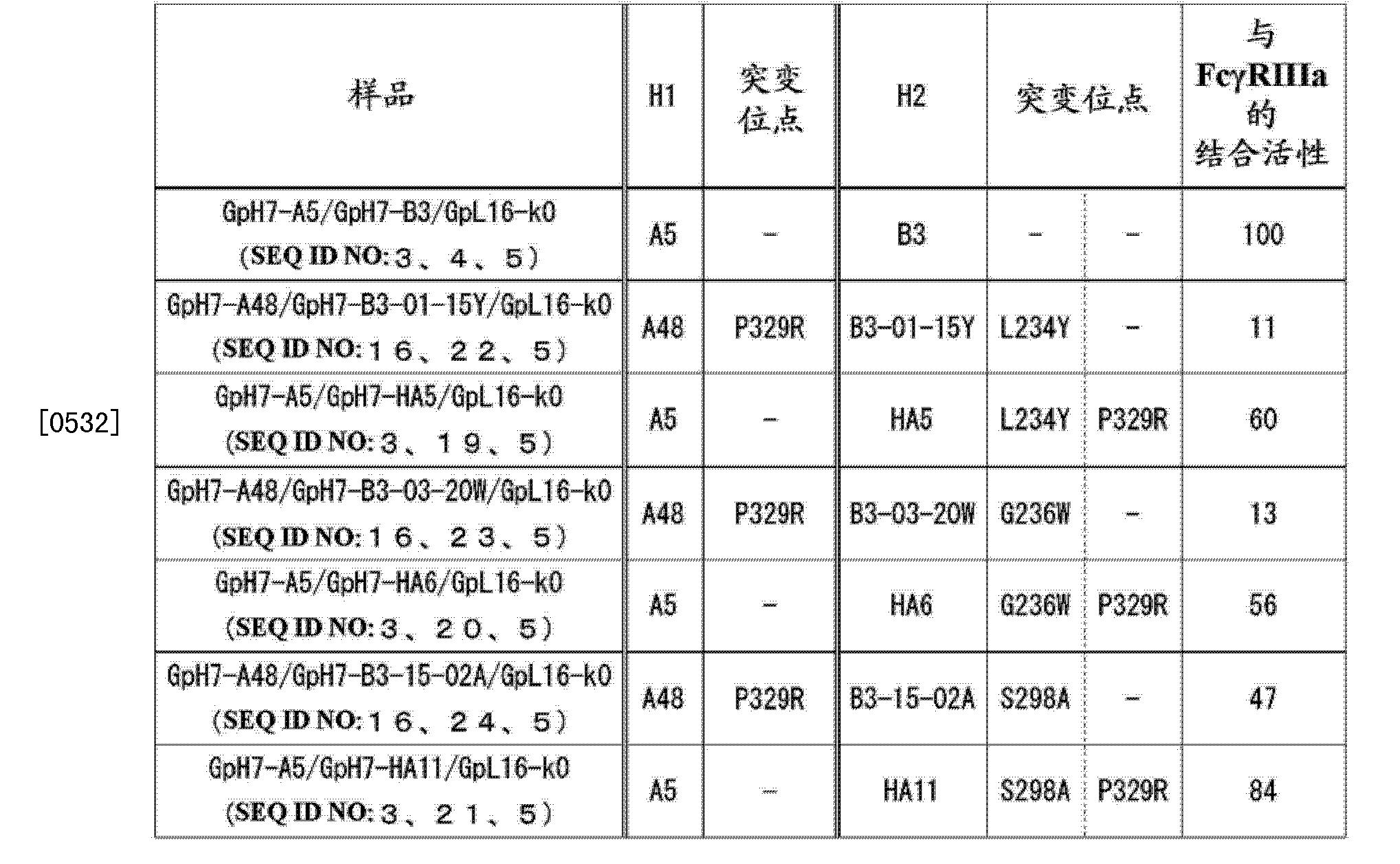 Figure CN103827300AD00741