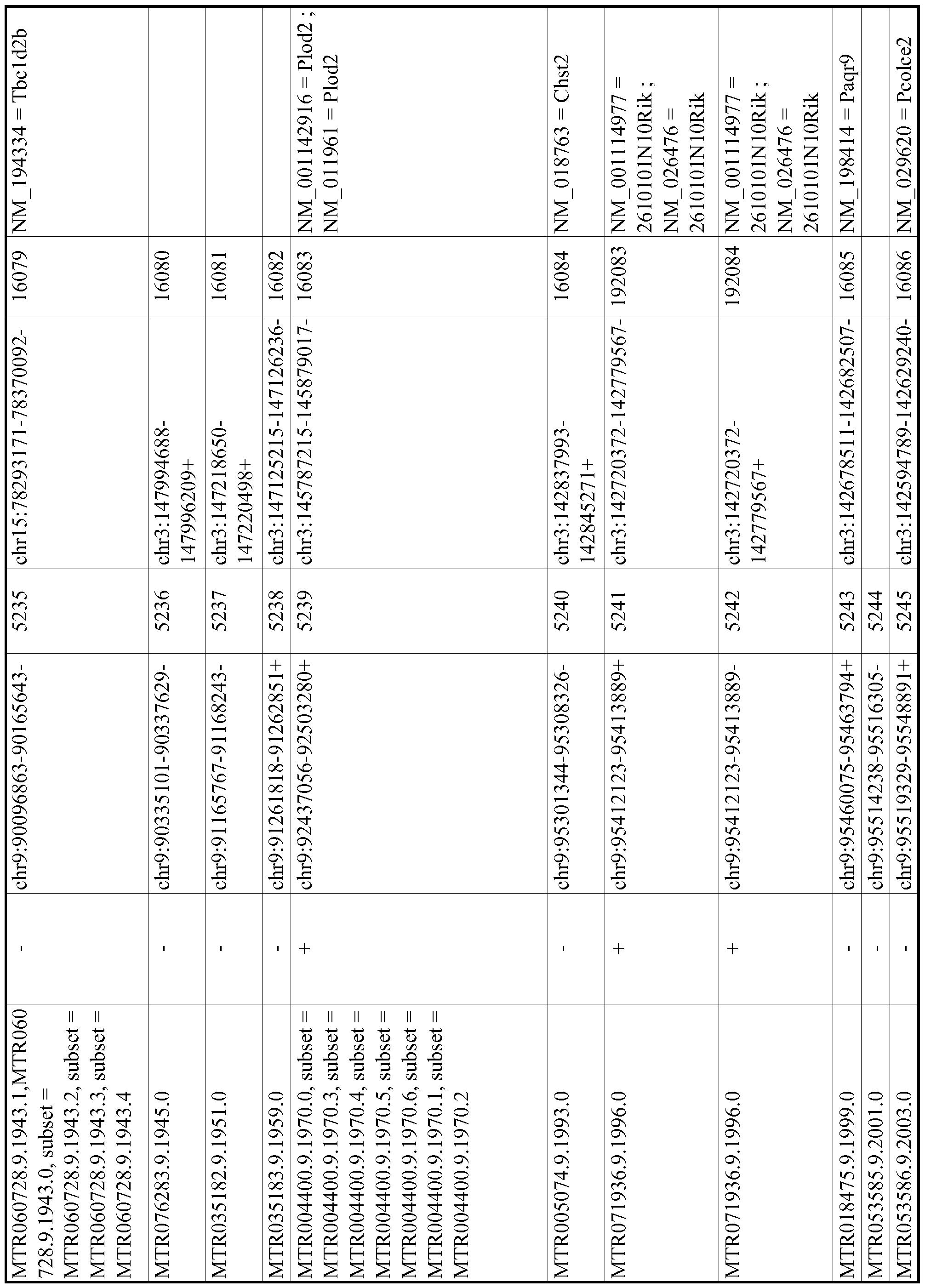 Figure imgf000949_0001