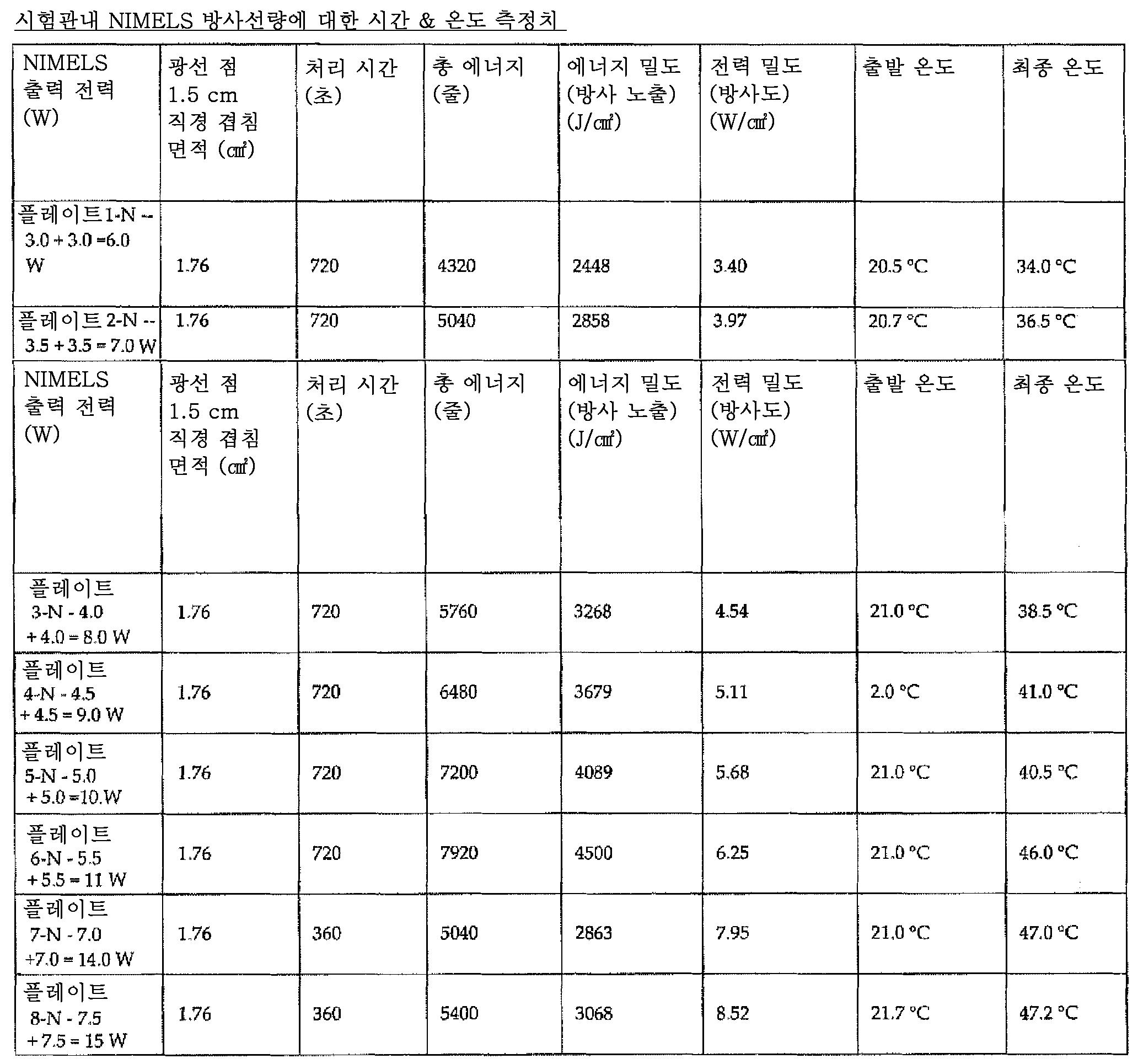 Figure 112009042155886-PCT00006