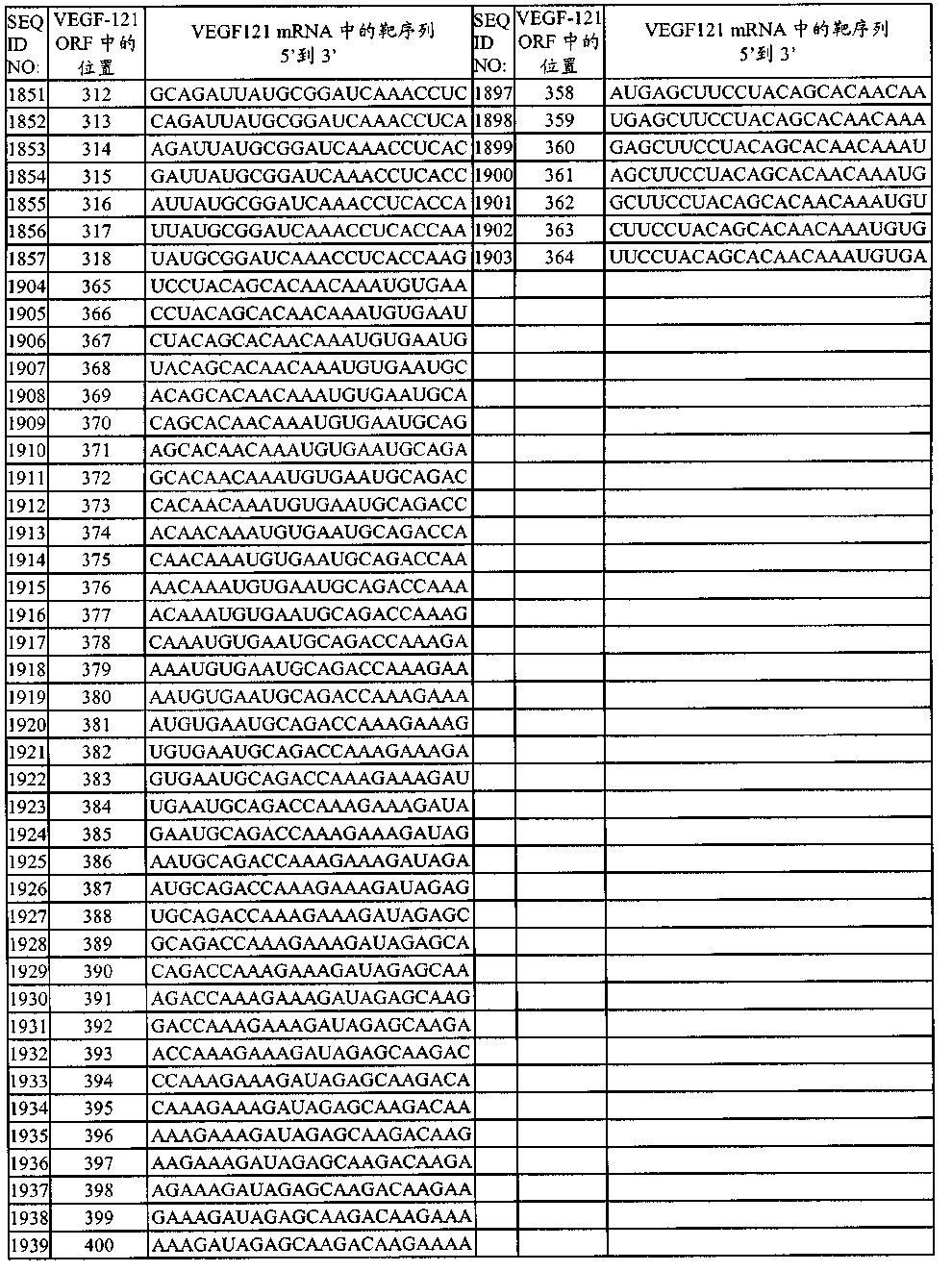 Figure CN102421900BD00951