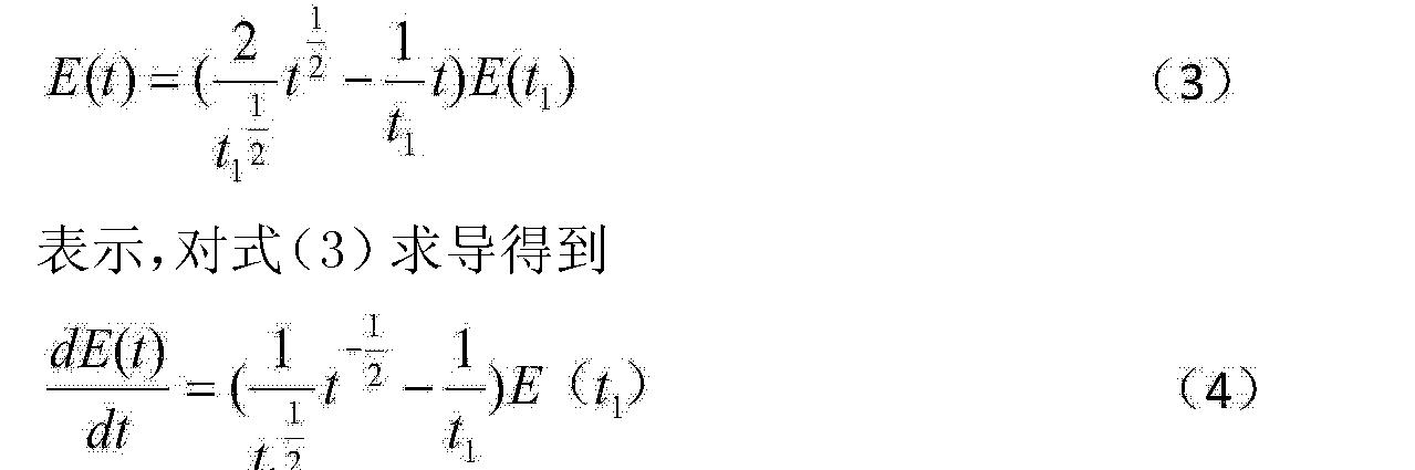 Figure CN103743933AC00022