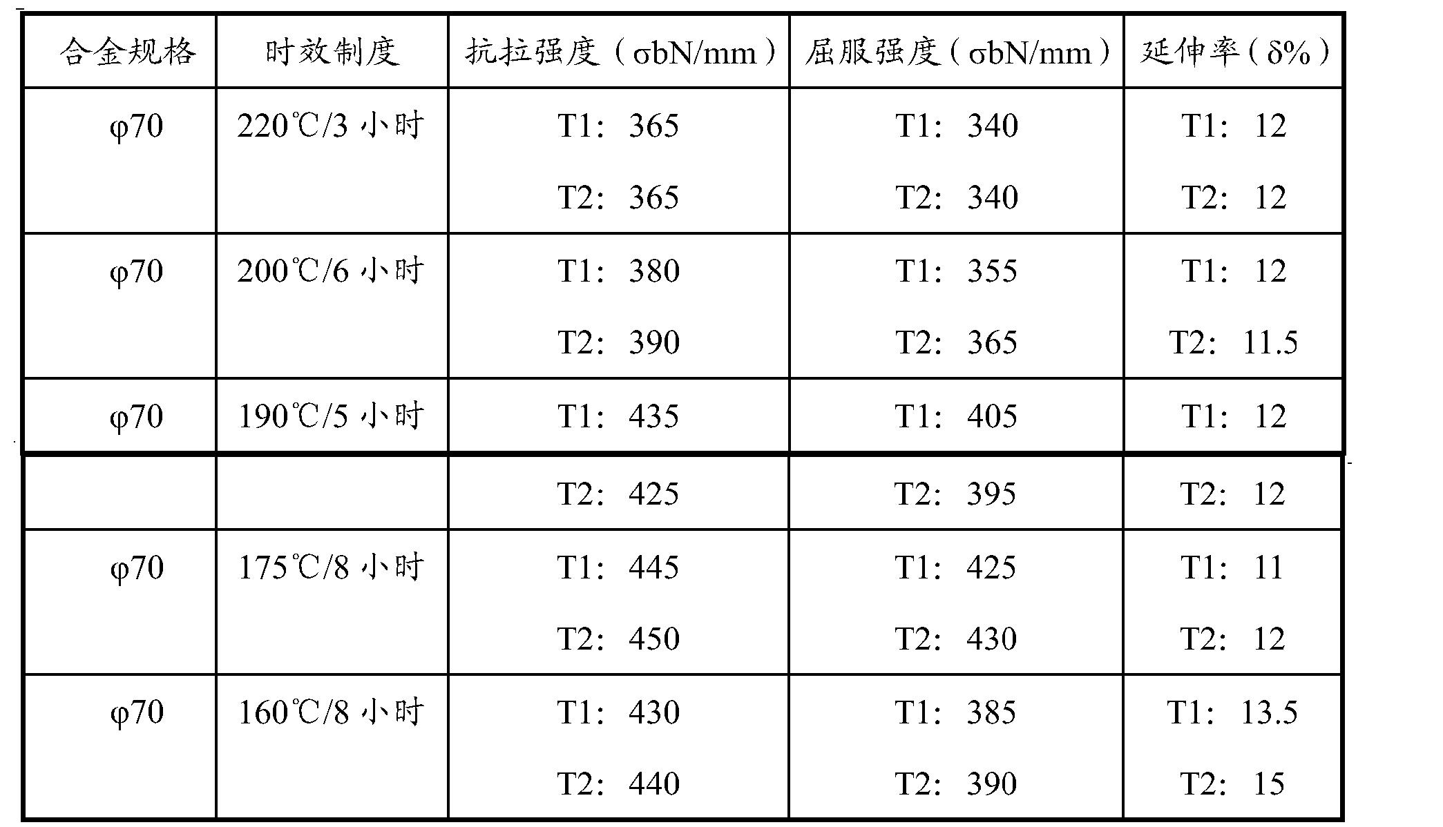 Figure CN102319756AD00091