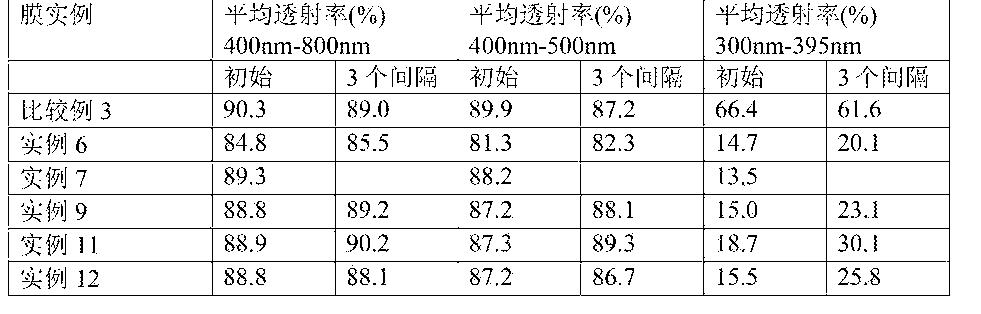 Figure CN105073909AD00392