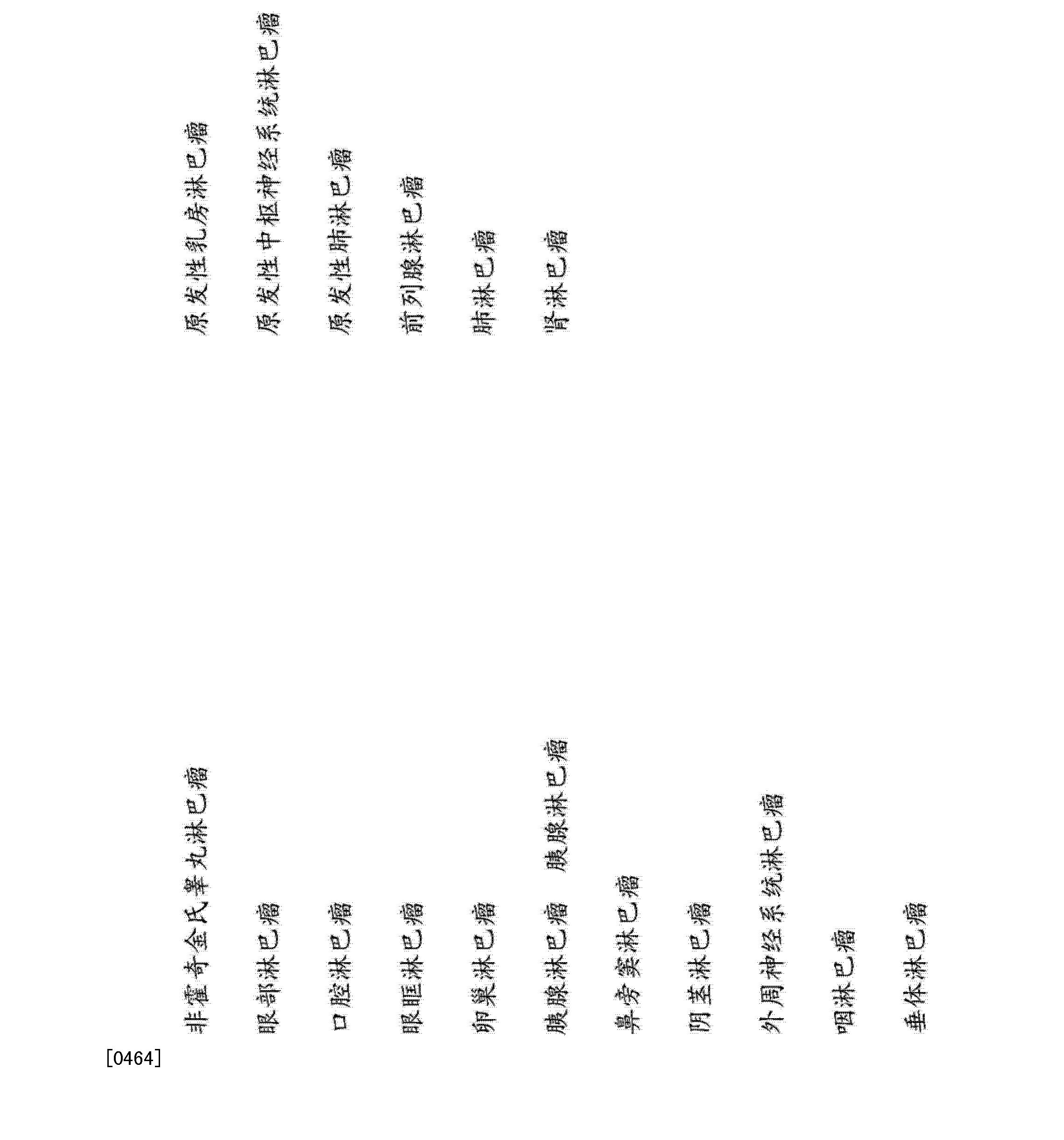 Figure CN103857387AD00771
