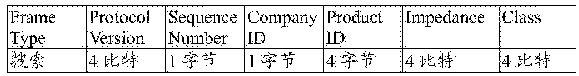 Figure CN106230062AD00102