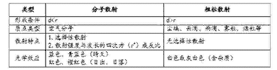 Figure CN105445204AD00041