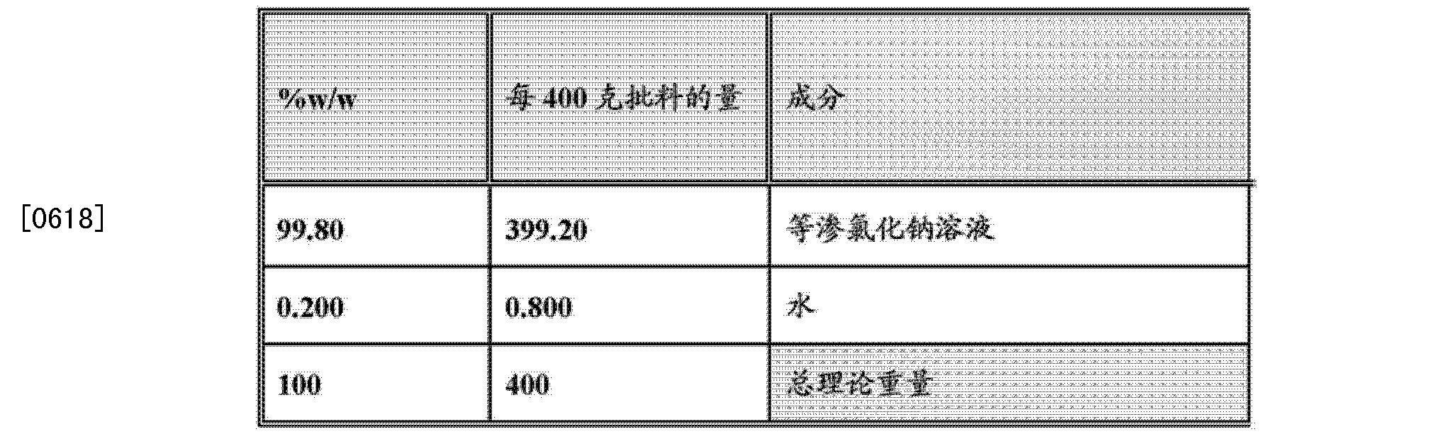 Figure CN103747782AD01001