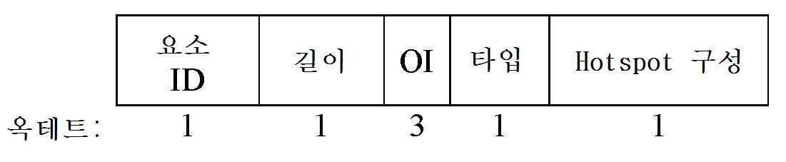 Figure 112014054201337-pct00003