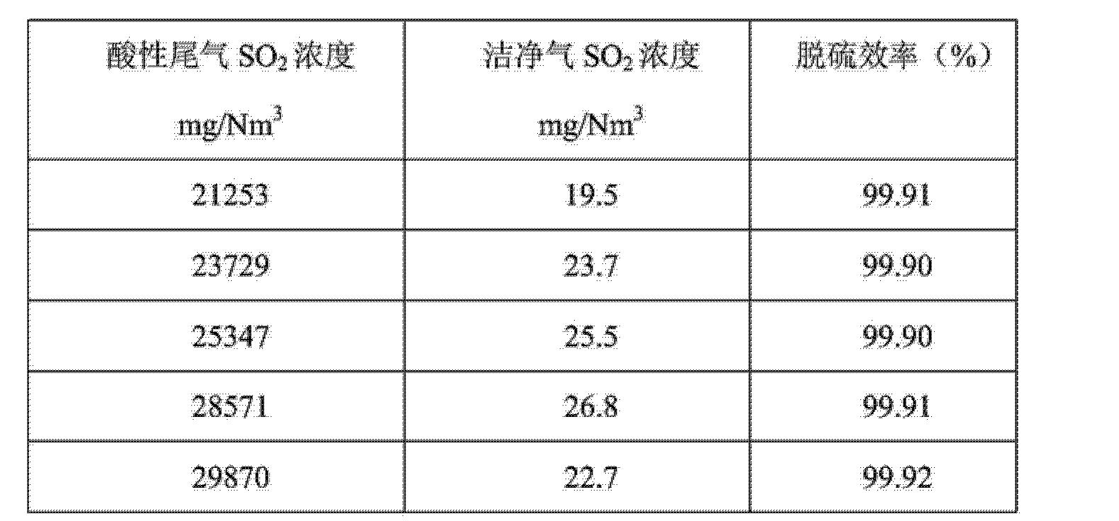 Figure CN103721553AD00091