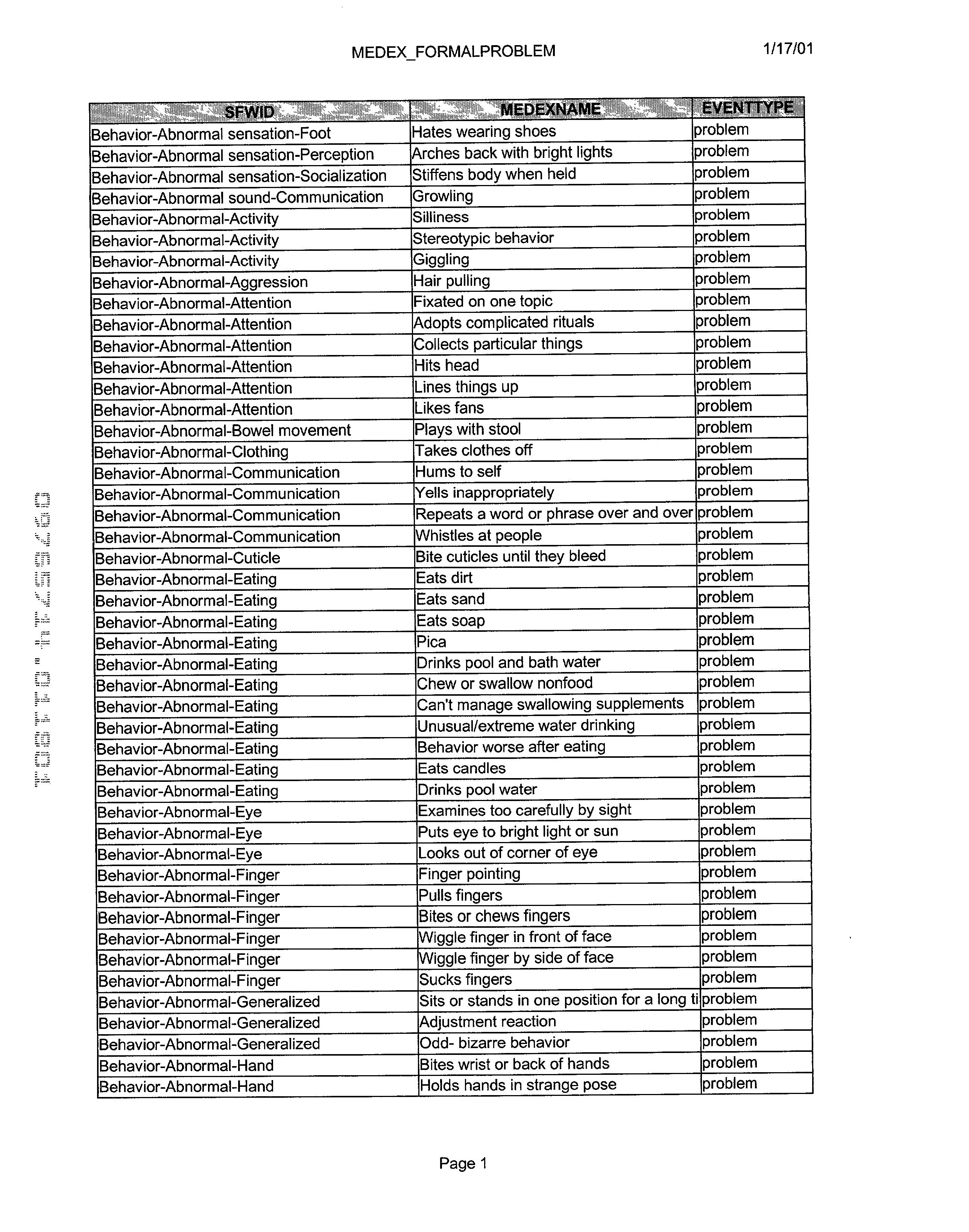 Figure US20030061072A1-20030327-P00730
