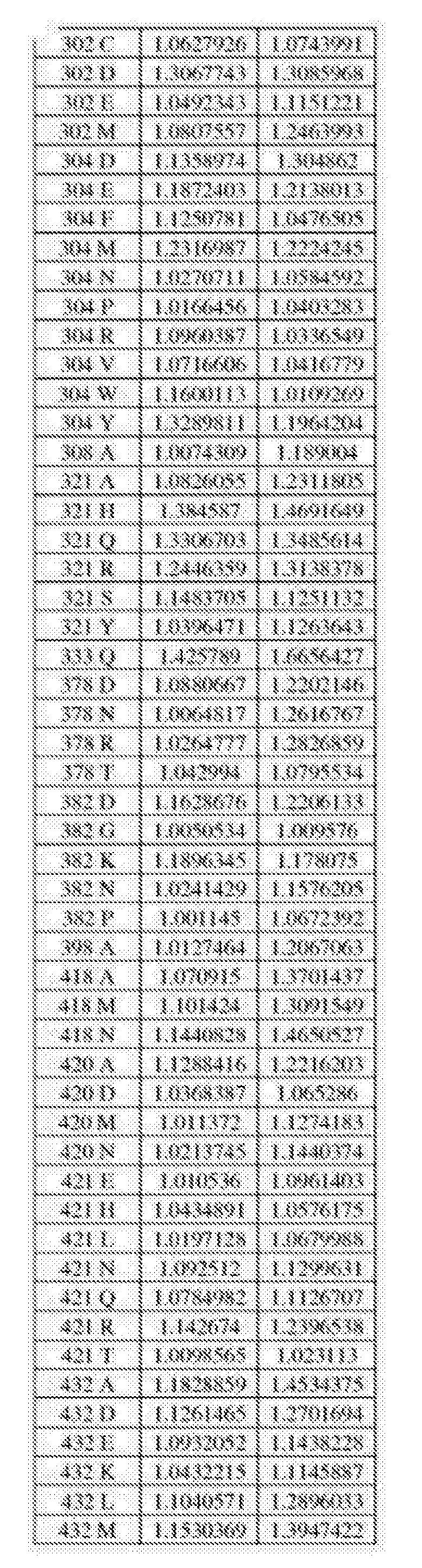 Figure CN105483099AD01081
