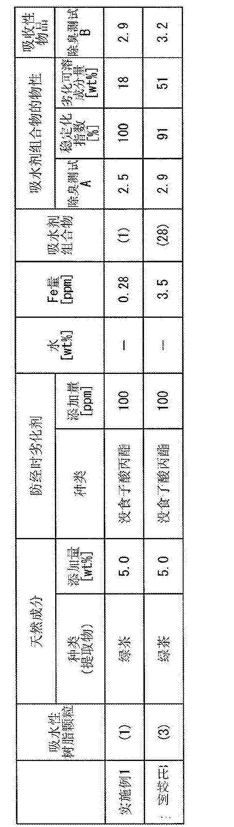 Figure CN103930201BD00471