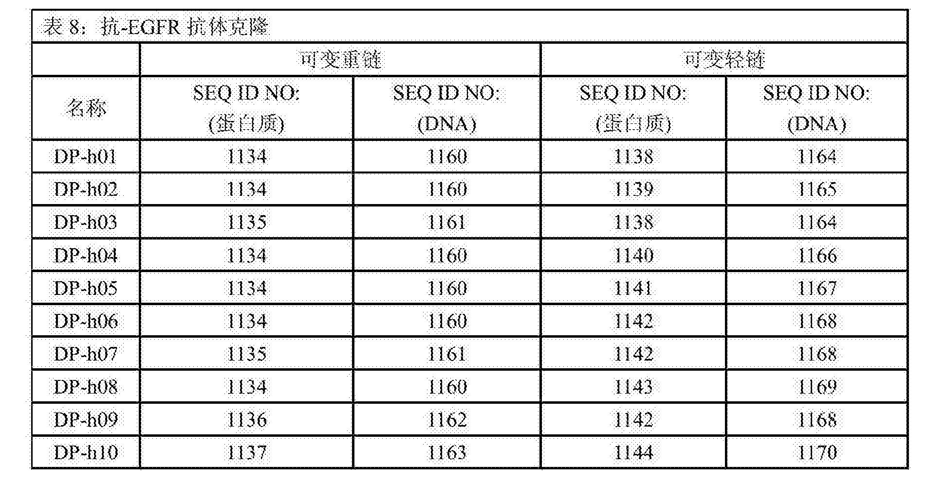 Figure CN104379602BD00911