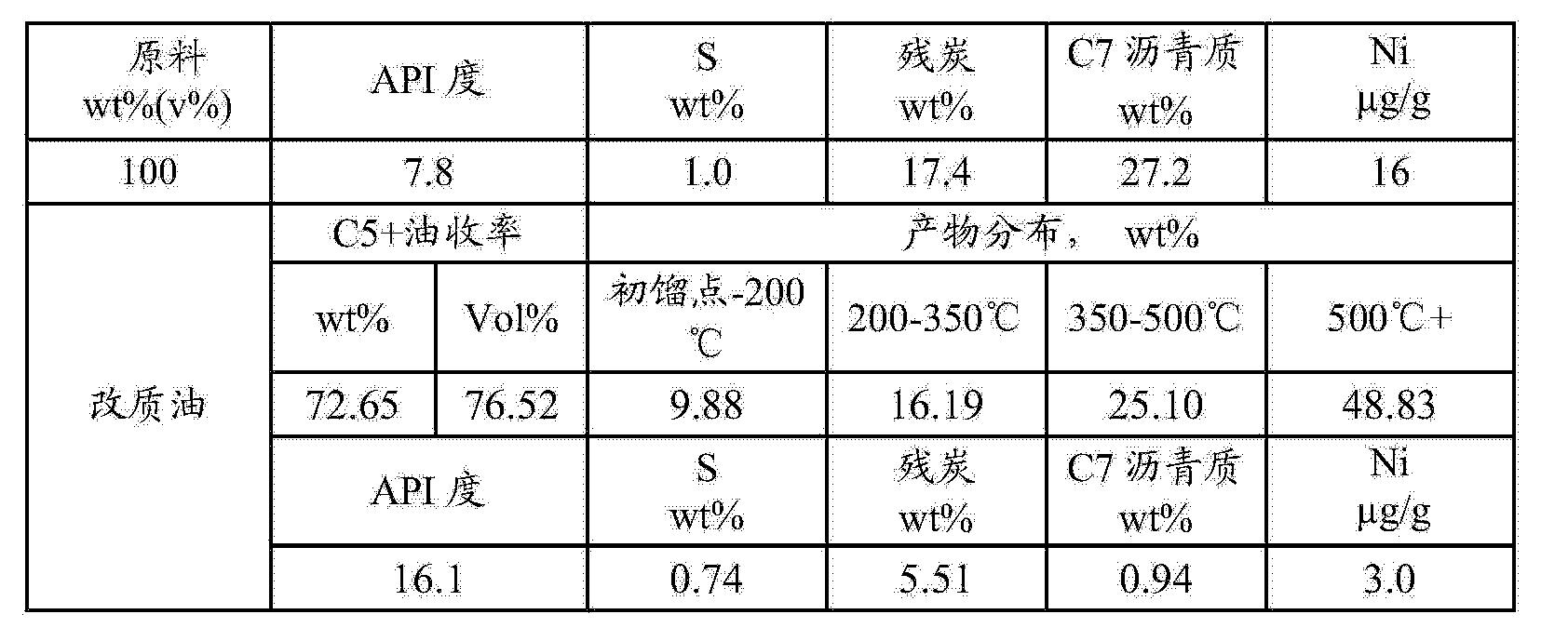 Figure CN102807892BD00171