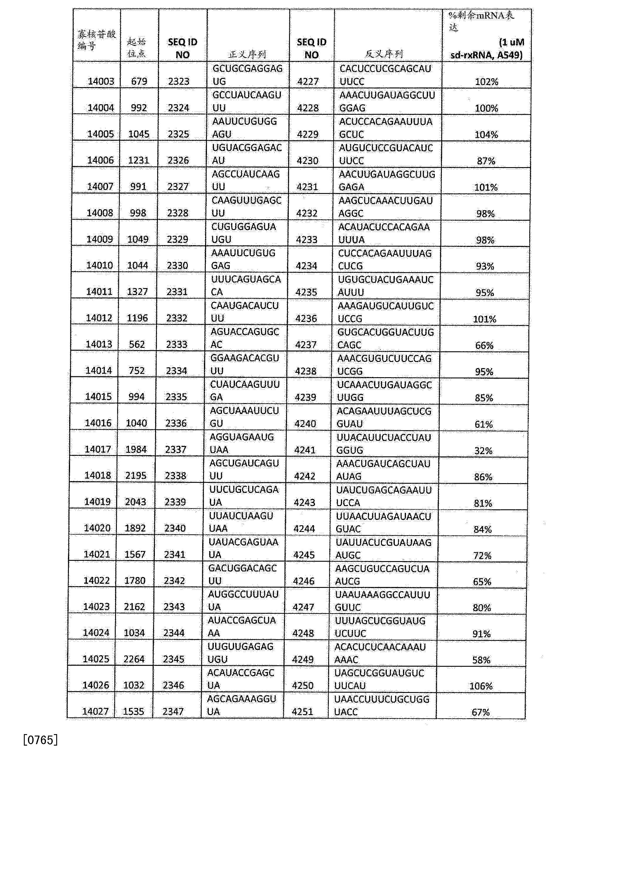 Figure CN103108642BD01571