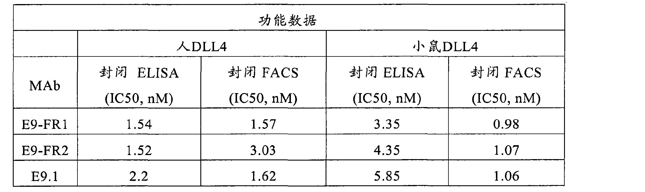 Figure CN102741288AD01341