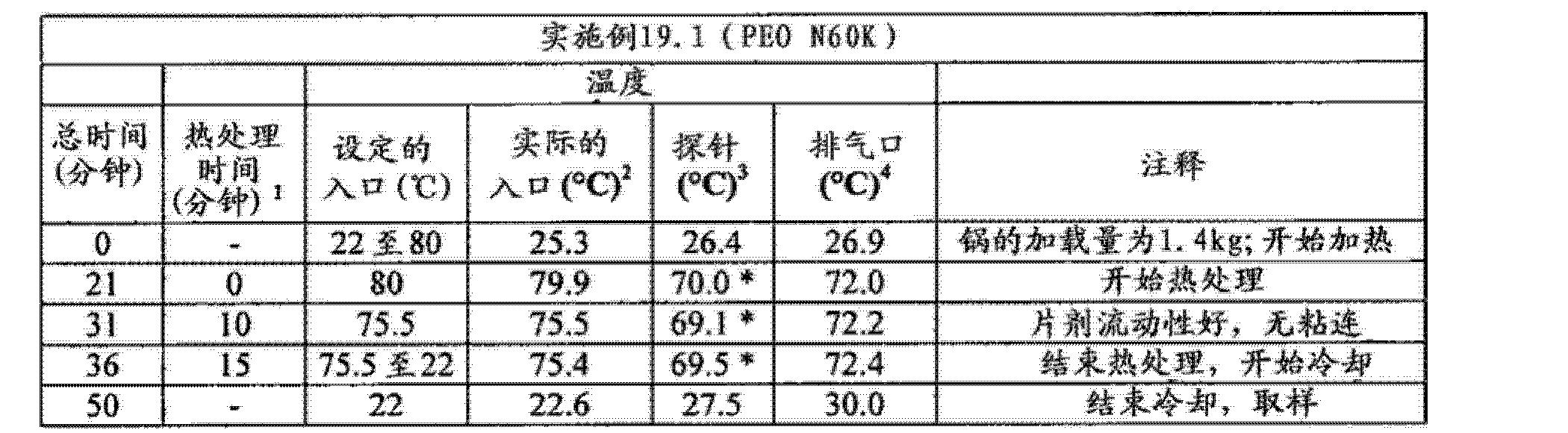 Figure CN102688241AD01261