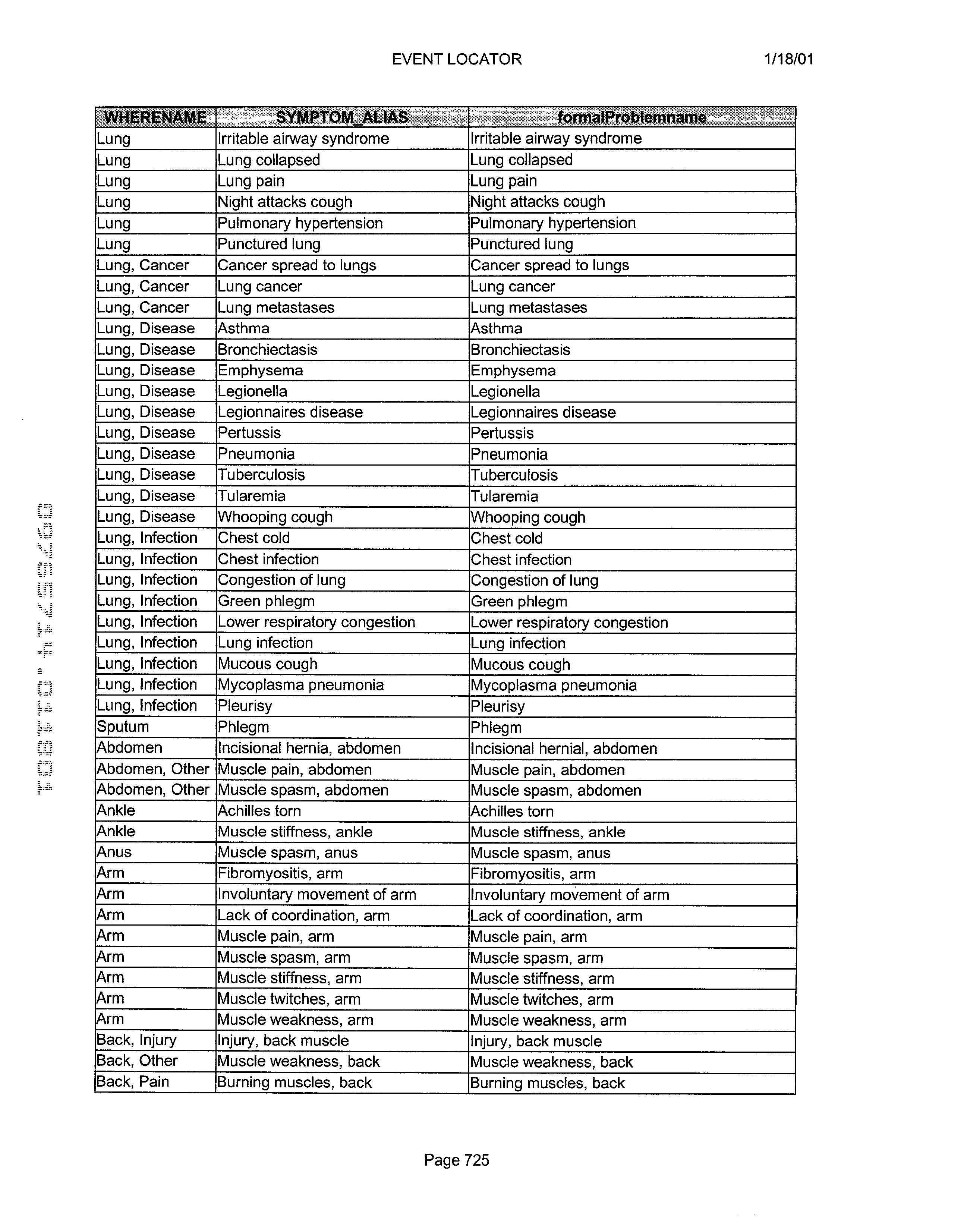 Figure US20030061072A1-20030327-P00726