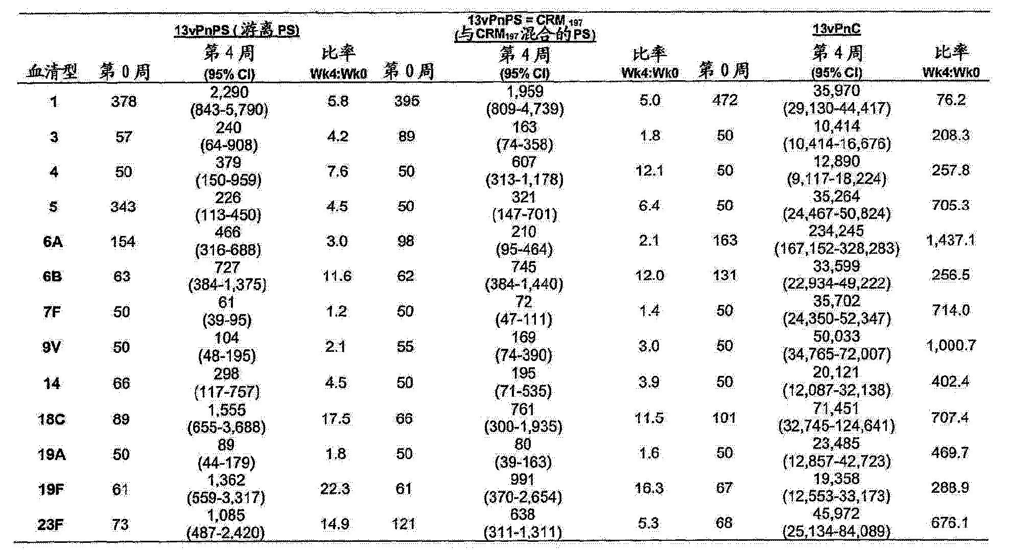 Figure CN104815327AD00271