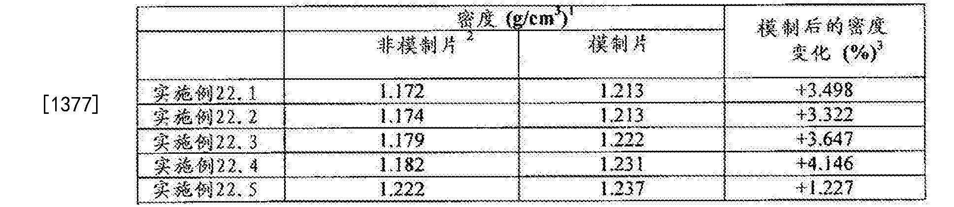 Figure CN102688241BD01351