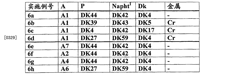 Figure CN101891967BD00361