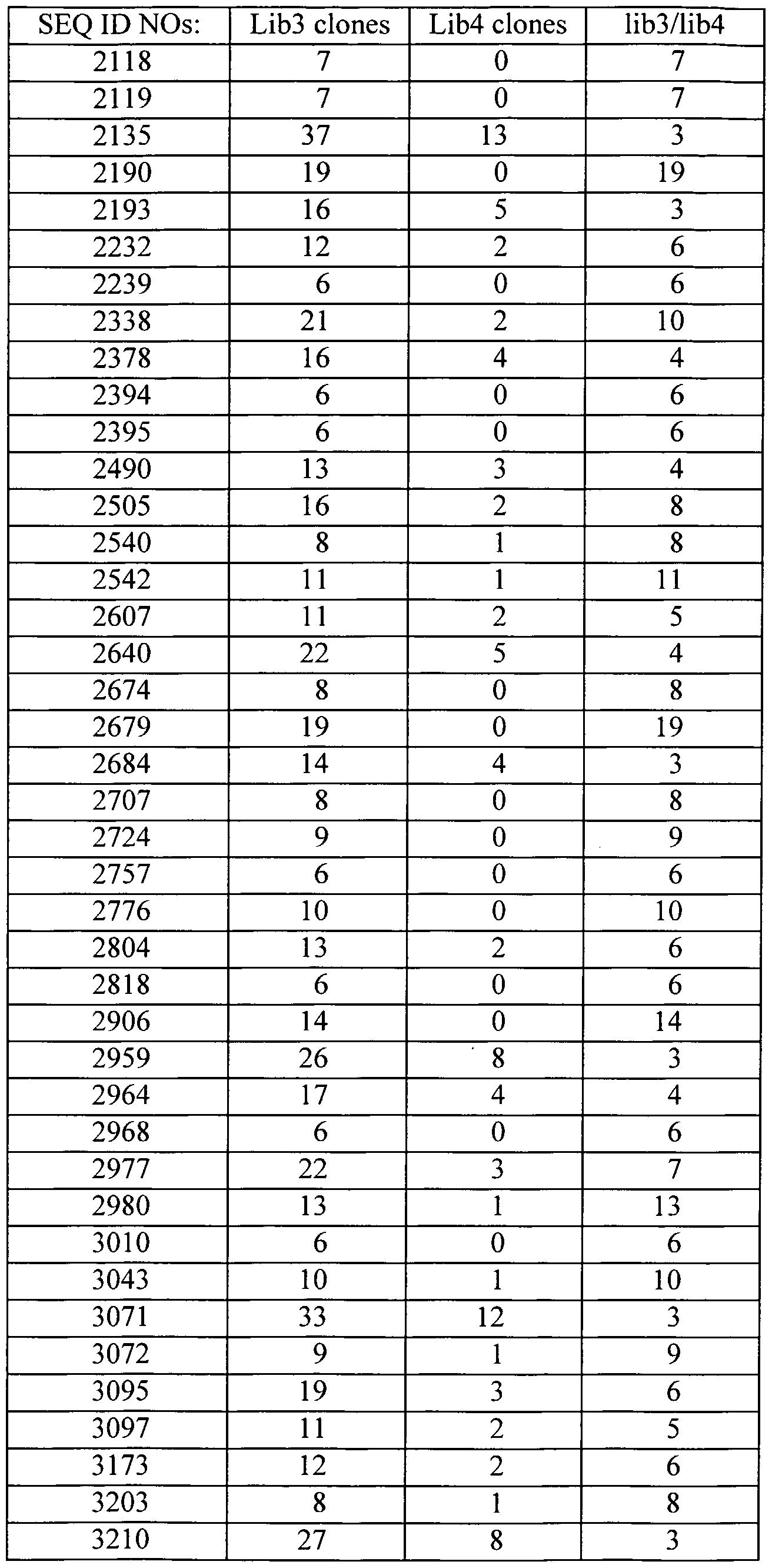 Figure imgf000484_0001