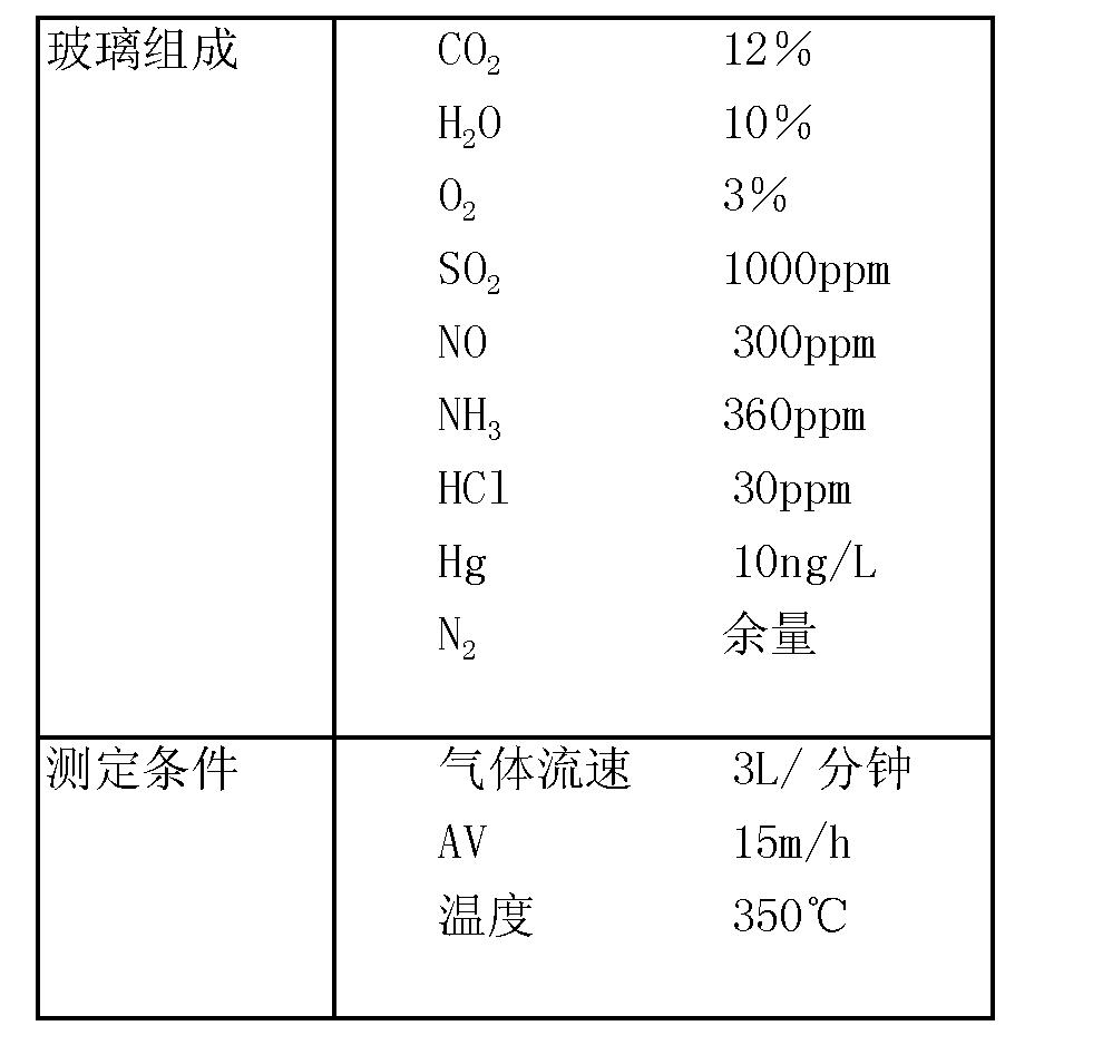 Figure CN101528343BD00071