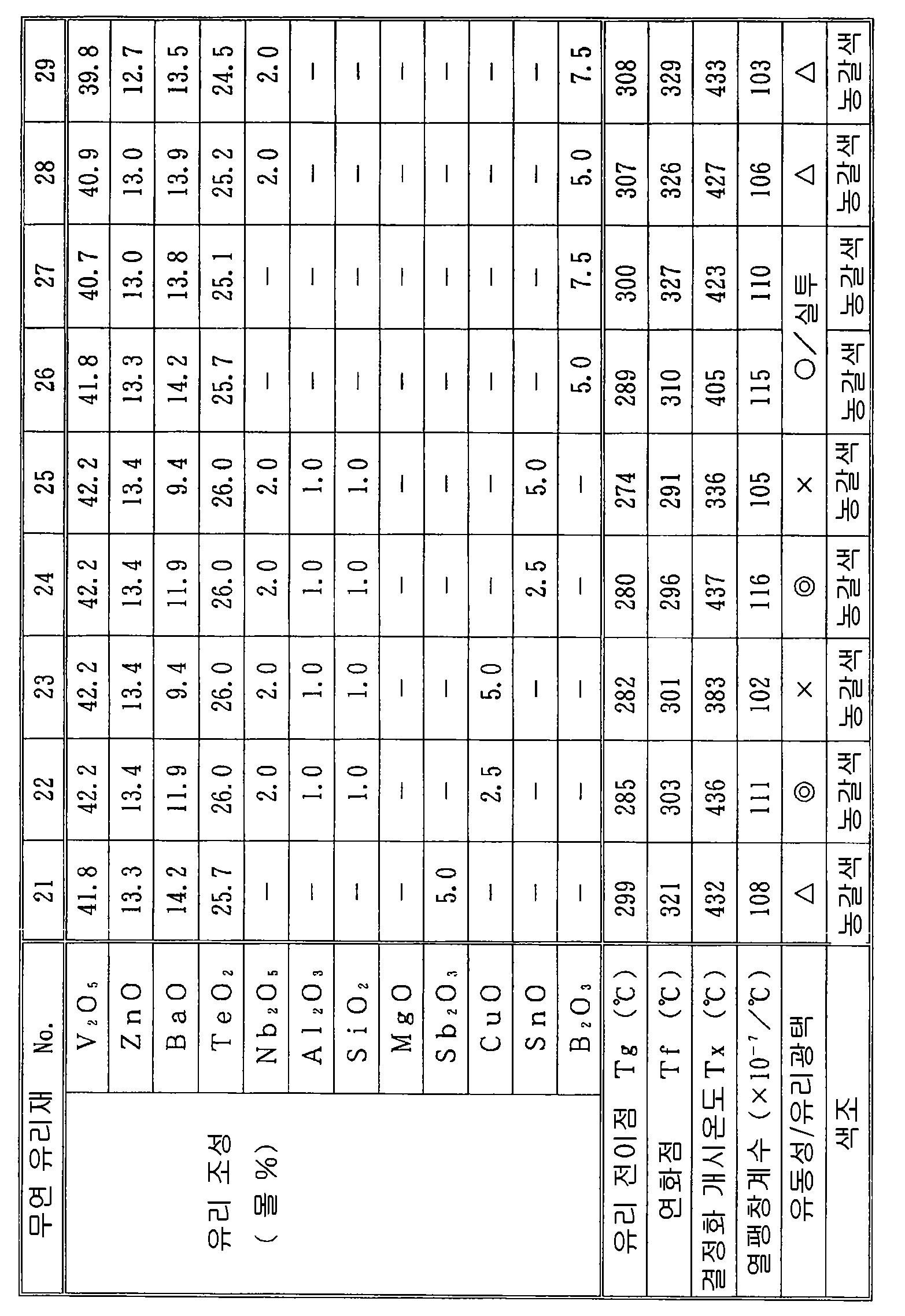 Figure 112012058670755-pct00003