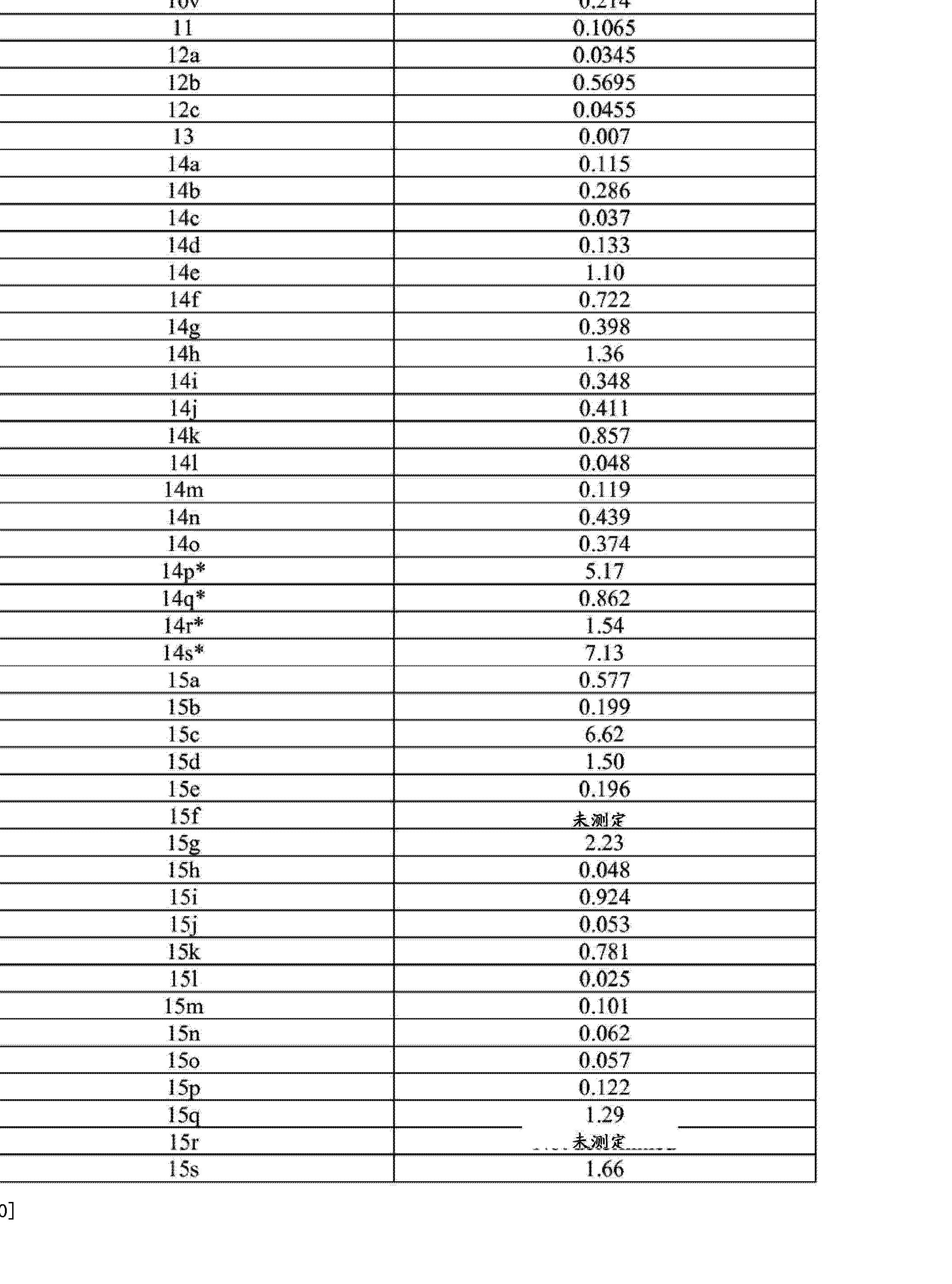 Figure CN103270026AD00851
