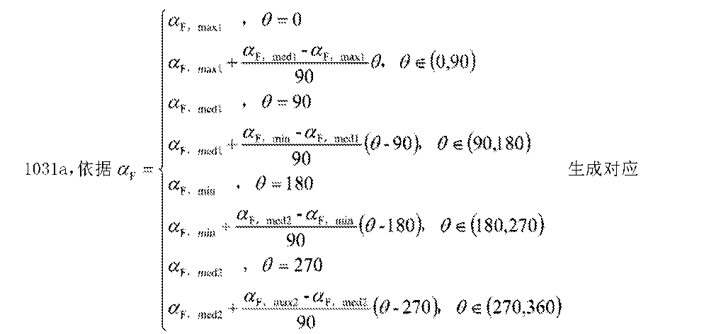 Figure CN105451151AD00251