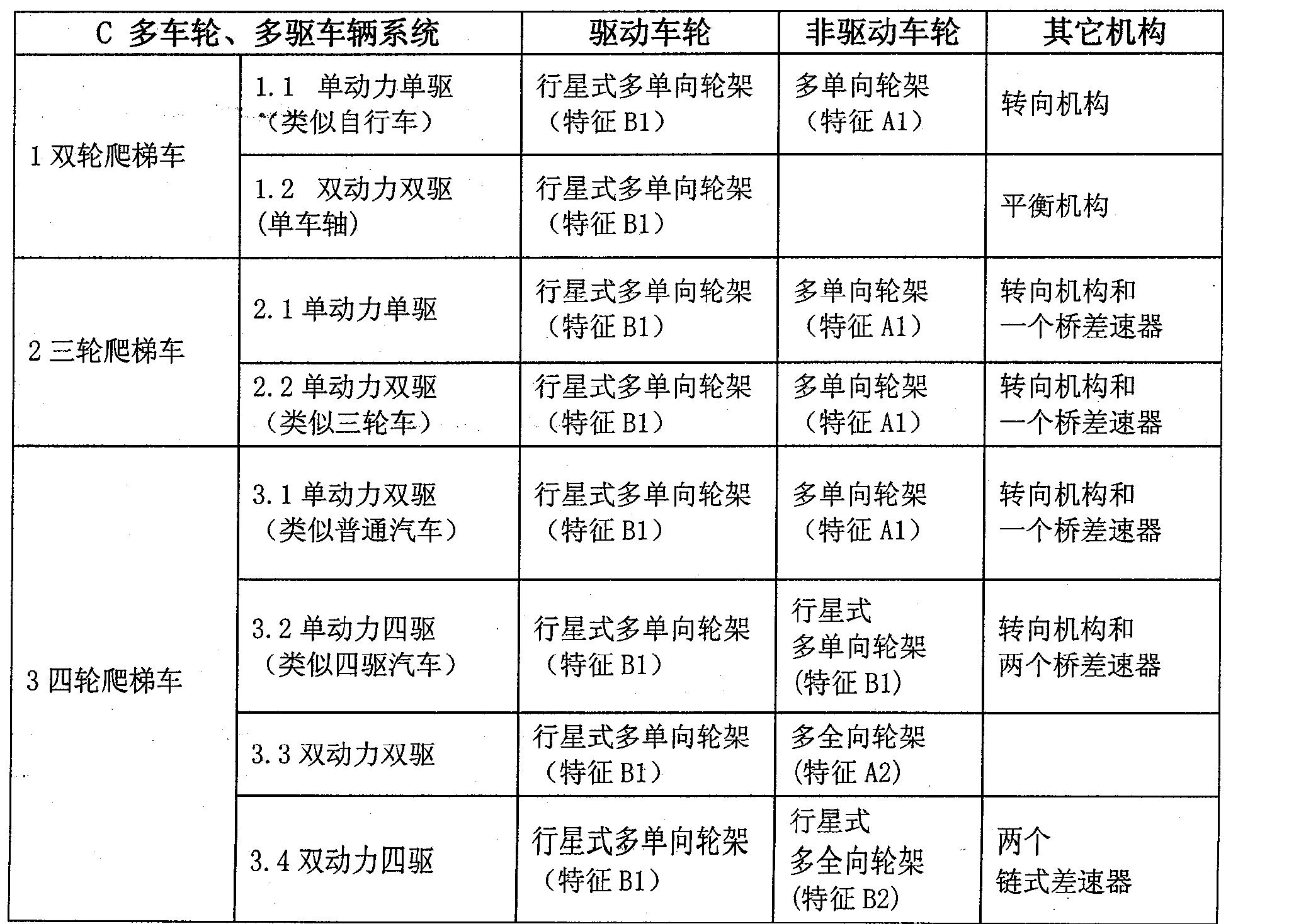 Figure CN103569181AC00031