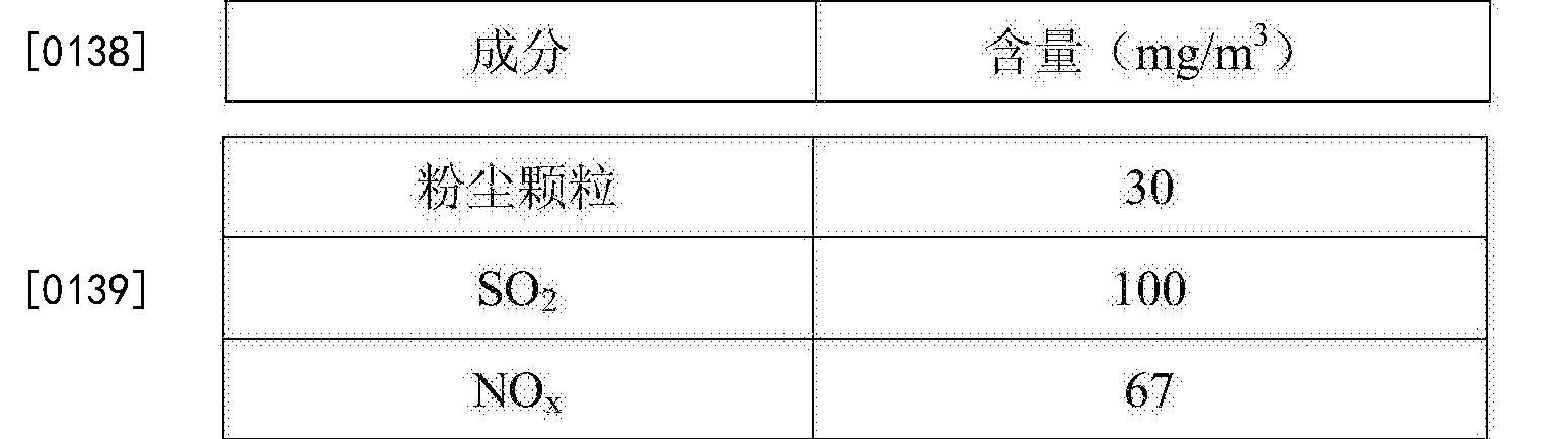 Figure CN108380023AD00141