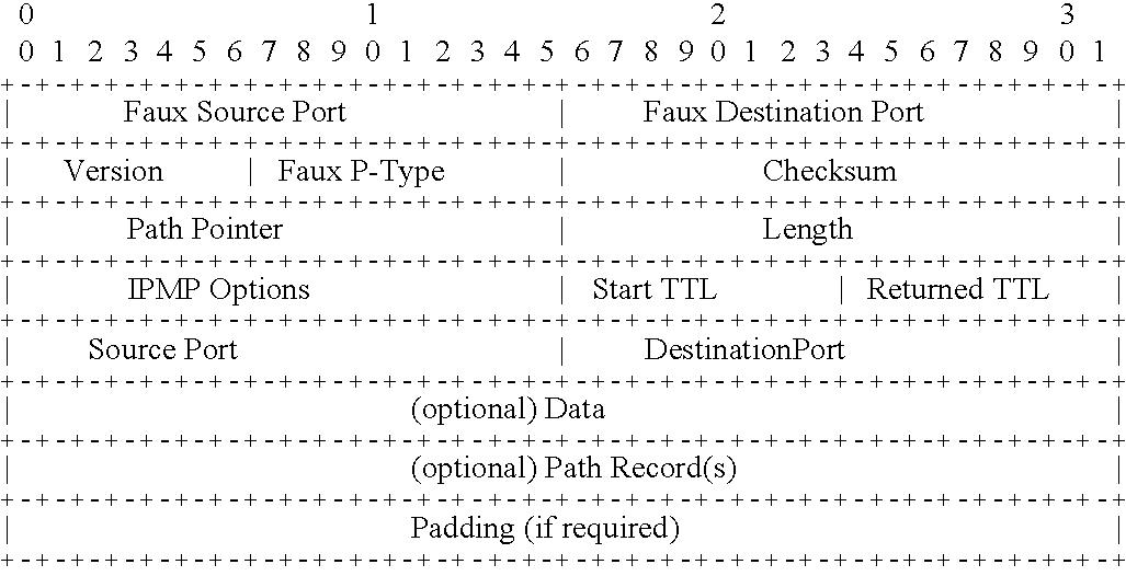 Figure US07336621-20080226-C00001