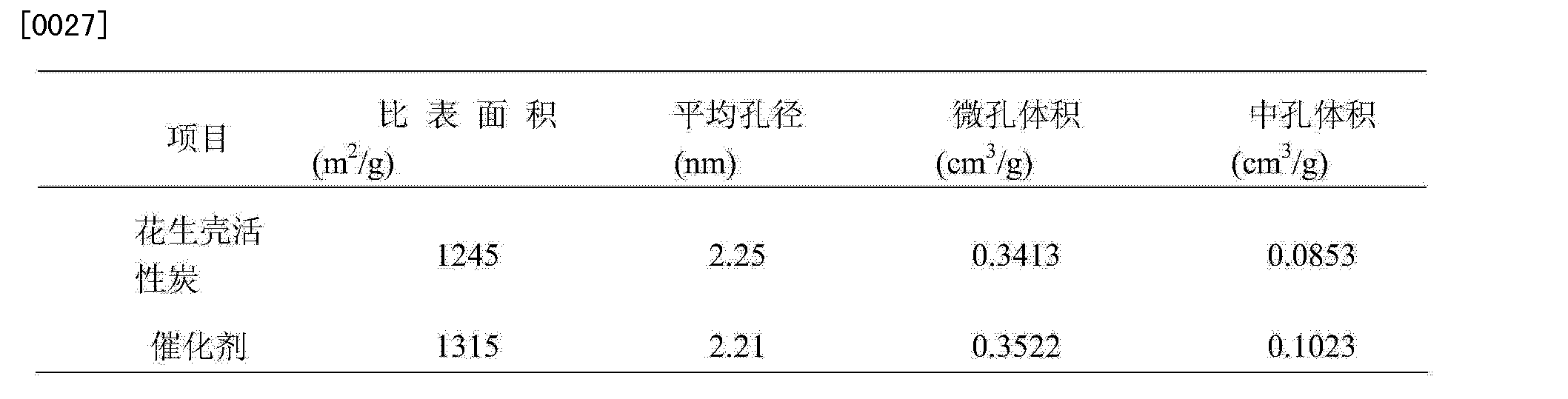 Figure CN104418423AD00052